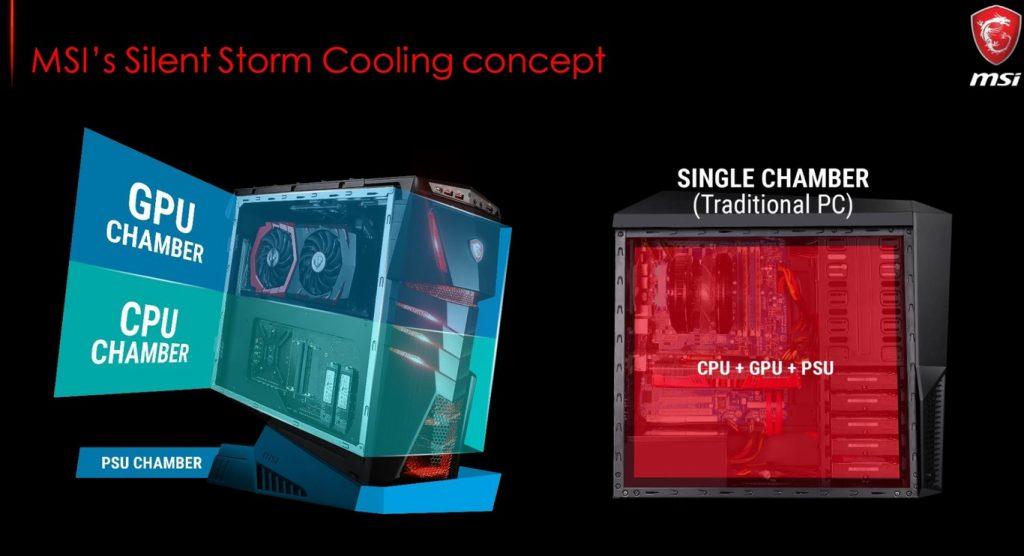 MSI Intel CPU with Optane SSD