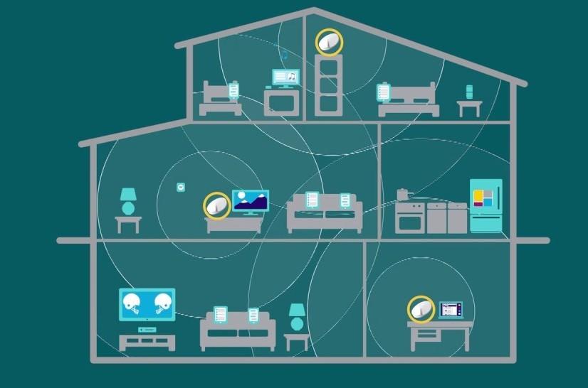 WiFi Mesh Networks